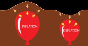 Inflation-and-Deflation