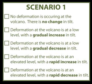 ForecastingAnErupion_Question2Scenario1