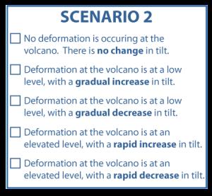 ForecastingAnErupion_Question2Scenario2