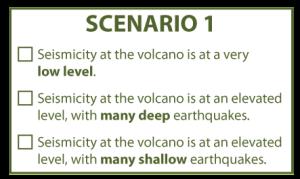 ForecastingAnErupion_Question1_Scenario1
