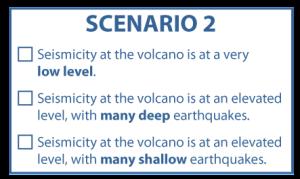 ForecastingAnErupion_Question1_Scenario2